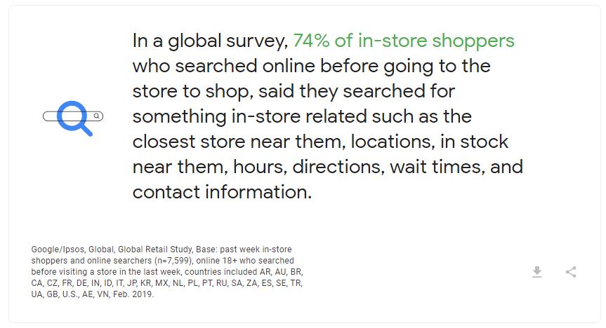 בסקר גוגל נמצא שגולשים מחפשים מידע במנוע החיפוש לפני רכישה